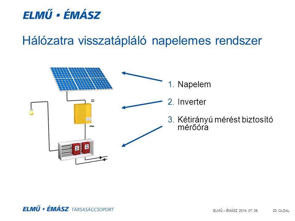 ELMŰ – ÉMÁSZ 2014. 07. 06.20. OLDAL Hálózatra visszatápláló napelemes rendszer 1.Napelem 2.Inverter 3.Kétirányú mérést biztosító mérőóra