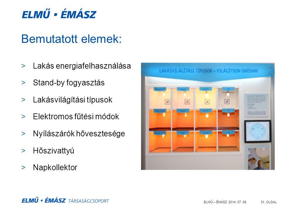 ELMŰ – ÉMÁSZ 2014. 07. 06.31. OLDAL Bemutatott elemek: >Lakás energiafelhasználása >Stand-by fogyasztás >Lakásvilágítási típusok >Elektromos fűtési mó