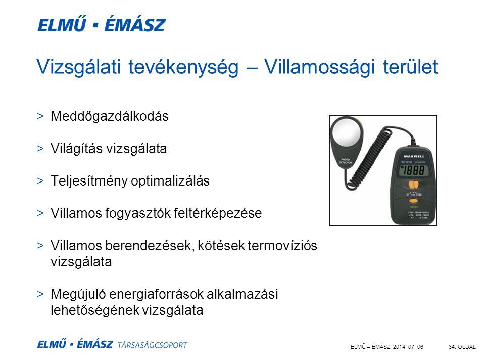 ELMŰ – ÉMÁSZ 2014. 07. 06.34. OLDAL Vizsgálati tevékenység – Villamossági terület >Meddőgazdálkodás >Világítás vizsgálata >Teljesítmény optimalizálás