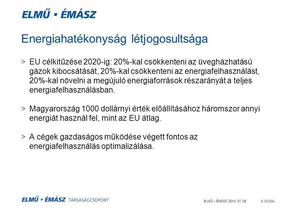 ELMŰ – ÉMÁSZ 2014. 07. 06.4. OLDAL Energiahatékonyság létjogosultsága >EU célkitűzése 2020-ig: 20%-kal csökkenteni az üvegházhatású gázok kibocsátását