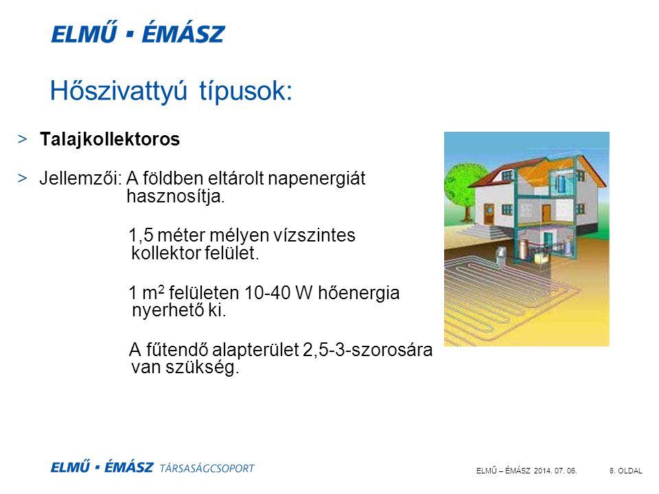 ELMŰ – ÉMÁSZ 2014. 07. 06.8. OLDAL Hőszivattyú típusok: >Talajkollektoros >Jellemzői: A földben eltárolt napenergiát hasznosítja. 1,5 méter mélyen víz