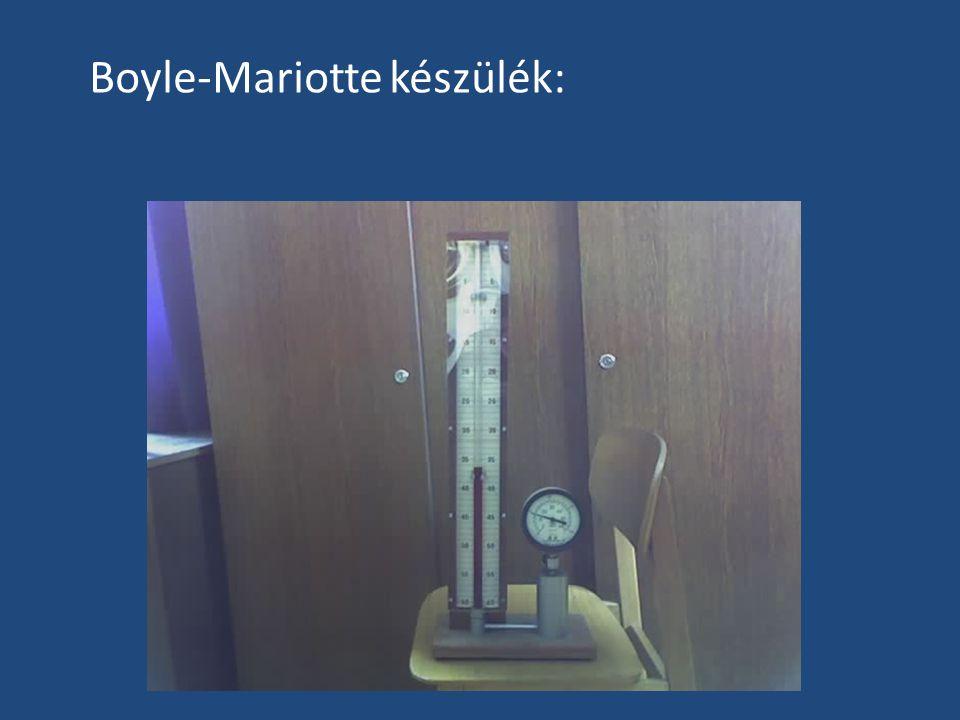 Boyle-Mariotte készülék: