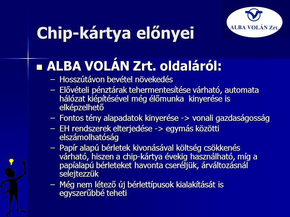  ALBA VOLÁN Zrt. oldaláról: –Hosszútávon bevétel növekedés –Elővételi pénztárak tehermentesítése várható, automata hálózat kiépítésével még élőmunka