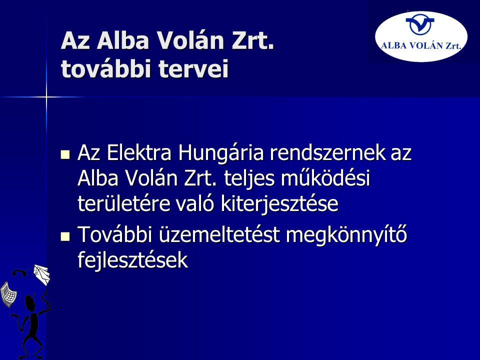  Az Elektra Hungária rendszernek az Alba Volán Zrt. teljes működési területére való kiterjesztése  További üzemeltetést megkönnyítő fejlesztések Az