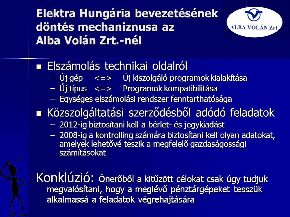 Elektra Hungária bevezetésének döntés mechaniznusa az Alba Volán Zrt.-nél  Elszámolás technikai oldalról –Új gép Új kiszolgáló programok kialakítása