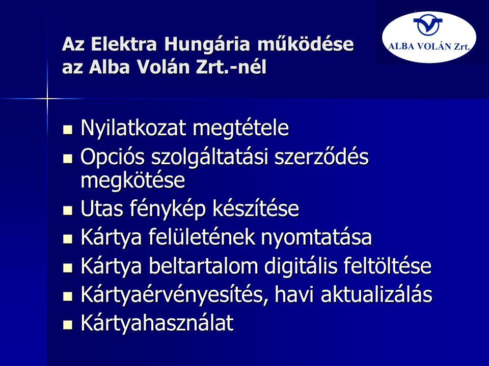 Az Elektra Hungária működése az Alba Volán Zrt.-nél  Nyilatkozat megtétele  Opciós szolgáltatási szerződés megkötése  Utas fénykép készítése  Kárt