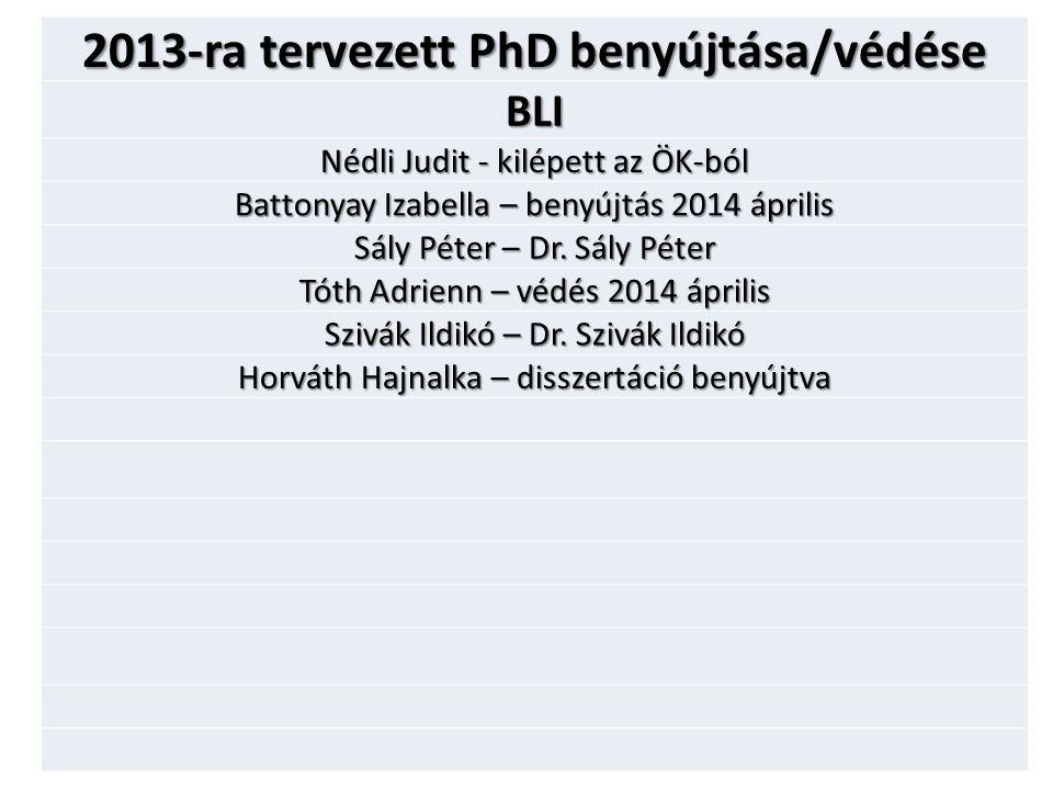 2013-ra tervezett PhD benyújtása/védése BLI Nédli Judit - kilépett az ÖK-ból Battonyay Izabella – benyújtás 2014 április Sály Péter – Dr. Sály Péter T