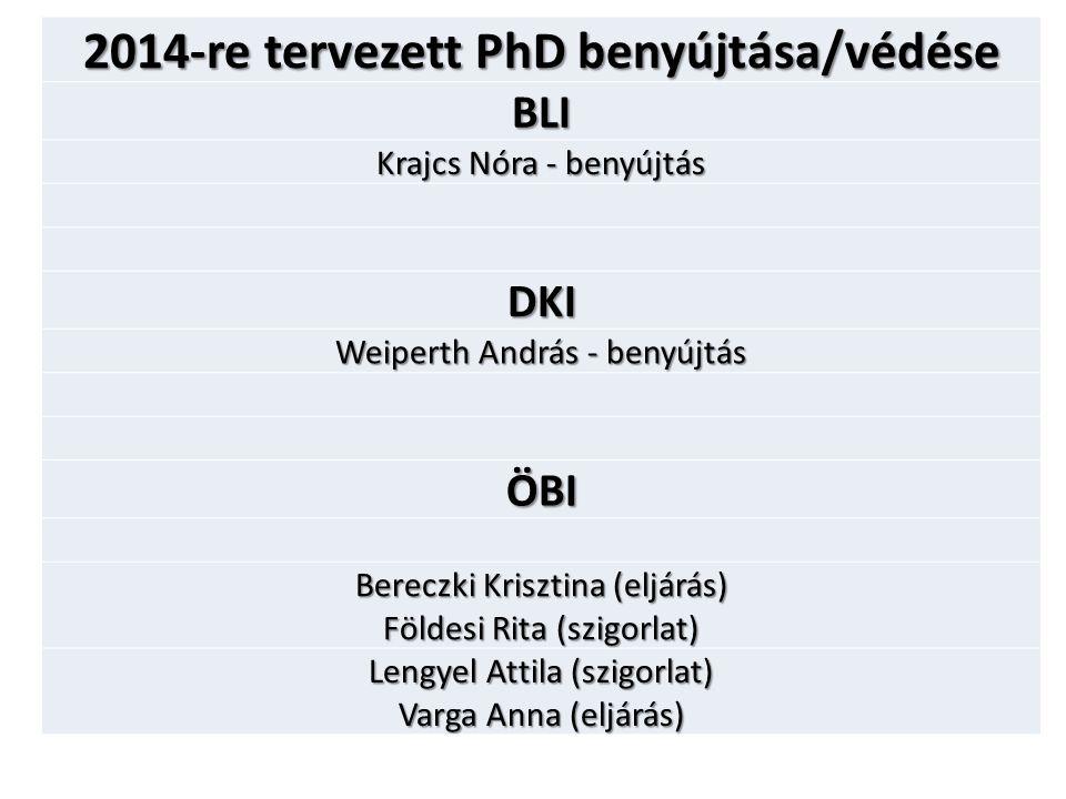 2014-re tervezett PhD benyújtása/védése BLI Krajcs Nóra - benyújtás DKI Weiperth András - benyújtás ÖBI Bereczki Krisztina (eljárás) Földesi Rita (szi