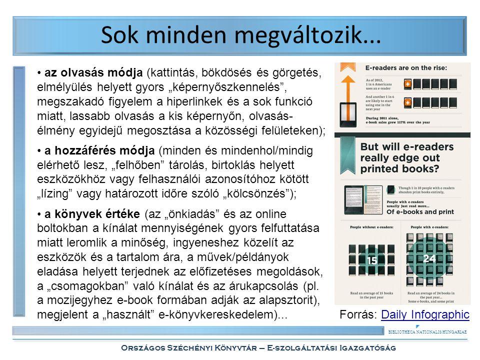 BIBLIOTHECA NATIONALIS HUNGARIAE Országos Széchényi Könyvtár – E-szolgáltatási Igazgatóság Sok minden megváltozik... • az olvasás módja (kattintás, bö