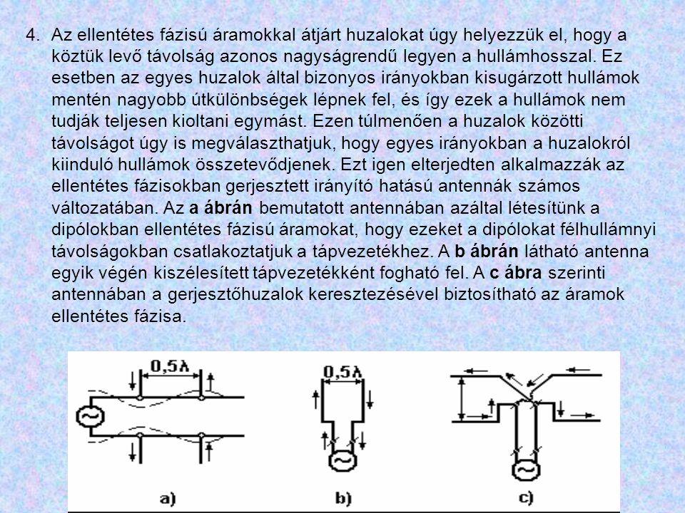 4.Az ellentétes fázisú áramokkal átjárt huzalokat úgy helyezzük el, hogy a köztük levő távolság azonos nagyságrendű legyen a hullámhosszal. Ez esetben