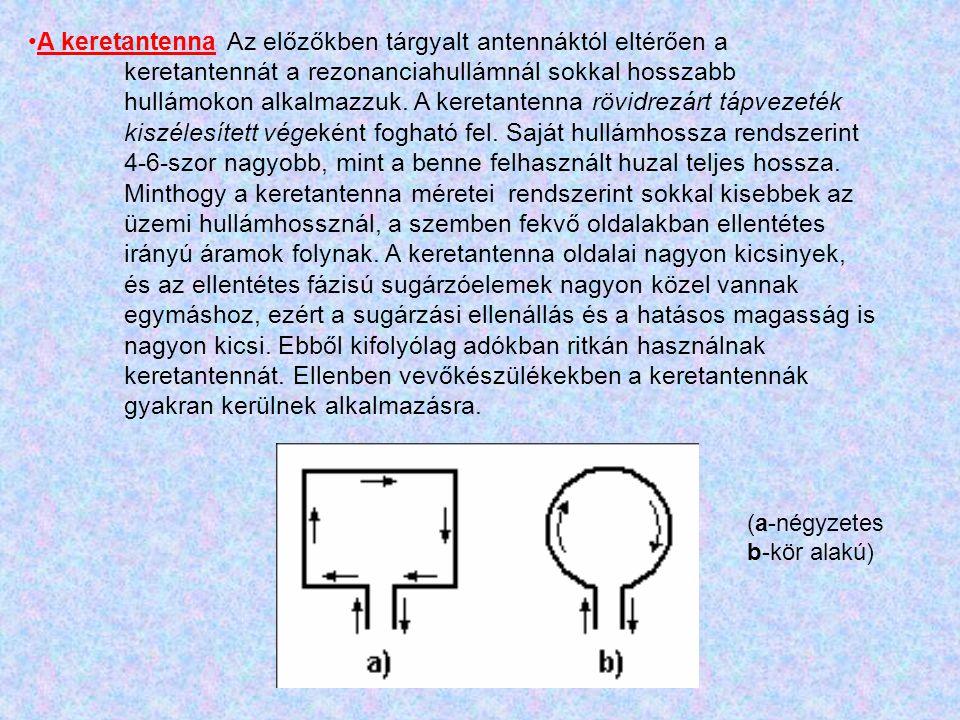 •A keretantenna Az előzőkben tárgyalt antennáktól eltérően a keretantennát a rezonanciahullámnál sokkal hosszabb hullámokon alkalmazzuk. A keretantenn