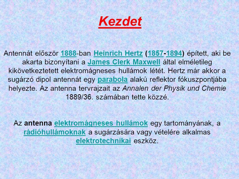 Antennát először 1888-ban Heinrich Hertz (1857-1894) épített, aki be akarta bizonyítani a James Clerk Maxwell által elméletileg kikövetkeztetett elekt