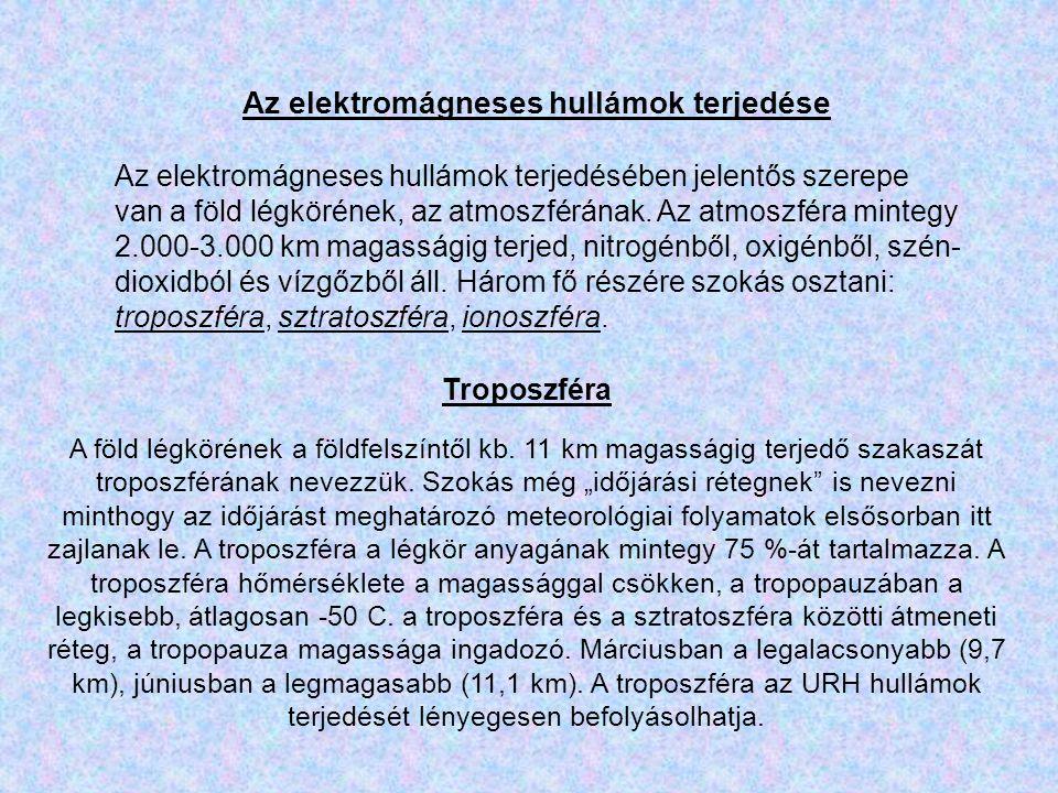 Az elektromágneses hullámok terjedése Az elektromágneses hullámok terjedésében jelentős szerepe van a föld légkörének, az atmoszférának. Az atmoszféra