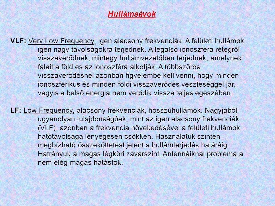 VLF: Very Low Frequency, igen alacsony frekvenciák. A felületi hullámok igen nagy távolságokra terjednek. A legalsó ionoszféra rétegről visszaverődnek