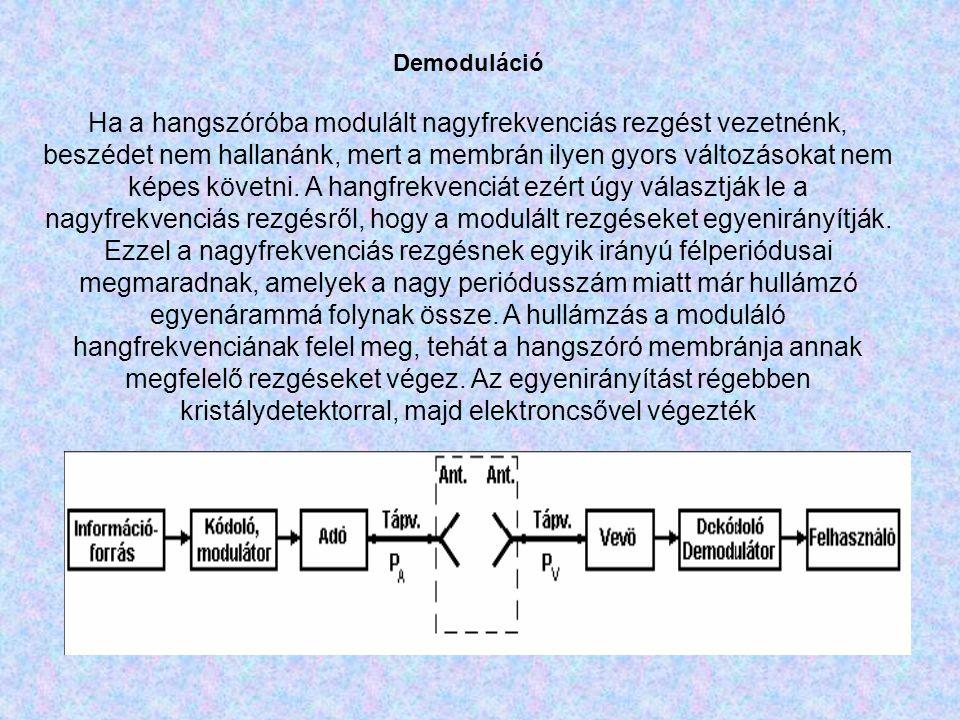 Demoduláció Ha a hangszóróba modulált nagyfrekvenciás rezgést vezetnénk, beszédet nem hallanánk, mert a membrán ilyen gyors változásokat nem képes köv