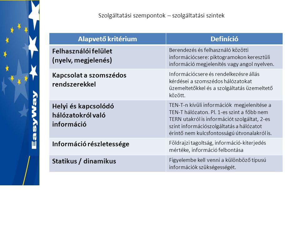 Szolgáltatási szempontok – szolgáltatási szintek Alapvető kritériumDefiníció Felhasználói felület (nyelv, megjelenés) Berendezés és felhasználó közötti információcsere: piktogramokon keresztüli információ megjelenítés vagy angol nyelven.