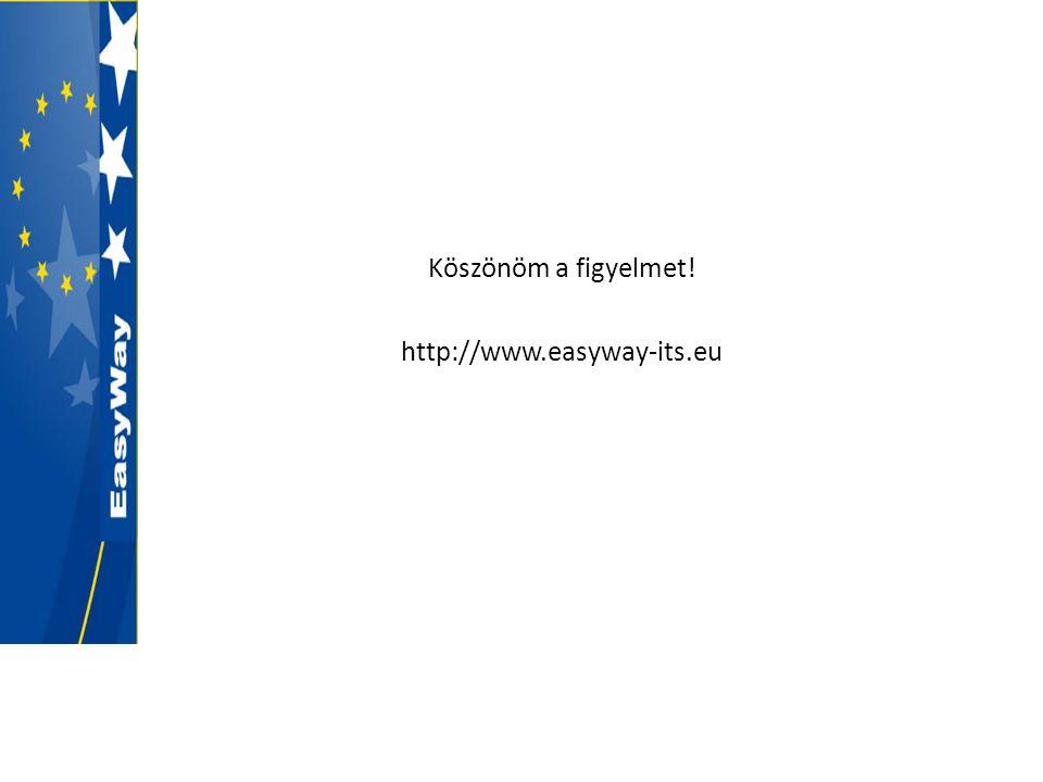 Köszönöm a figyelmet! http://www.easyway-its.eu
