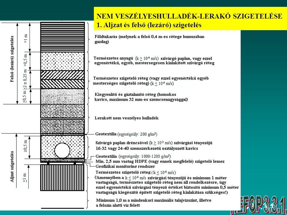 HEFOP 3.3.1. NEM VESZÉLYESHULLADÉK-LERAKÓ SZIGETELÉSE 1. Aljzat és felső (lezáró) szigetelés