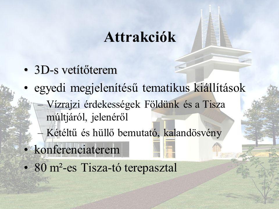 Attrakciók •3D-s vetítőterem •egyedi megjelenítésű tematikus kiállítások –Vízrajzi érdekességek Földünk és a Tisza múltjáról, jelenéről –Kétéltű és hüllő bemutató, kalandösvény •konferenciaterem •80 m²-es Tisza-tó terepasztal
