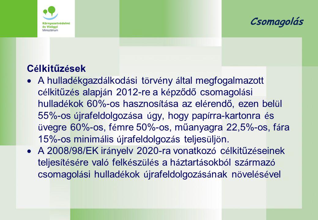 E-hulladék •2008: 4 kg/fő/év háztartási berendezés begyűjtése, átlagosan 80% hasznosítás.