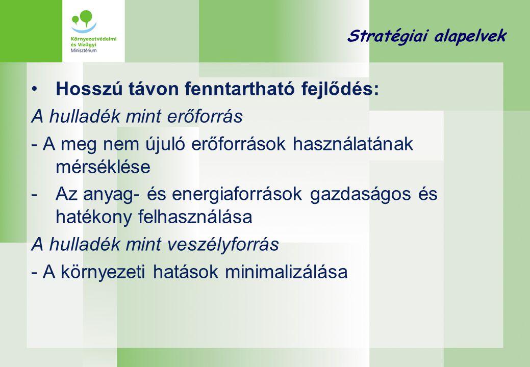 Stratégiai alapok – a hulladékgazdálkodás hierarchiája Ártalmatlanítás Égetés Lerakás Megelőzés A hulladékképződés minimalizálása A veszélyesség csökkentése Újra-használat Újrafeldolgozás Anyag kinyerés Nyersanyag előállítás Előkészítés újrahasználatra Javítás Tisztítás Bontás Egyéb hasznosítás Energia kinyerés Fűtőanyag