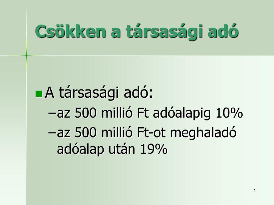 2 Csökken a társasági adó  A társasági adó: –az 500 millió Ft adóalapig 10% –az 500 millió Ft-ot meghaladó adóalap után 19%