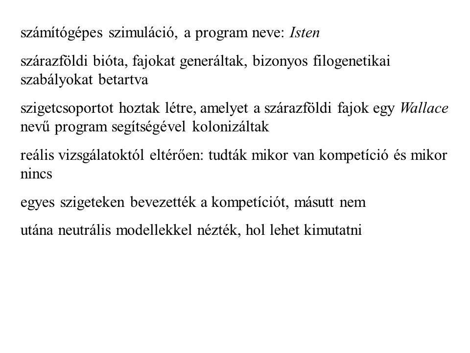 számítógépes szimuláció, a program neve: Isten szárazföldi bióta, fajokat generáltak, bizonyos filogenetikai szabályokat betartva szigetcsoportot hozt