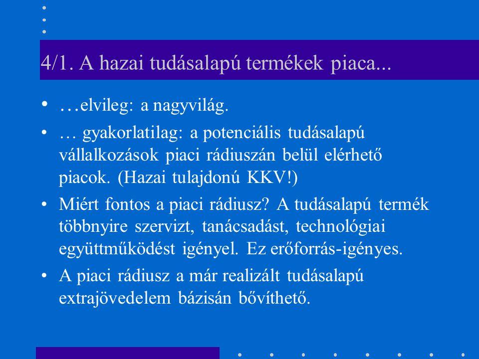 4/1. A hazai tudásalapú termékek piaca... •… elvileg: a nagyvilág.