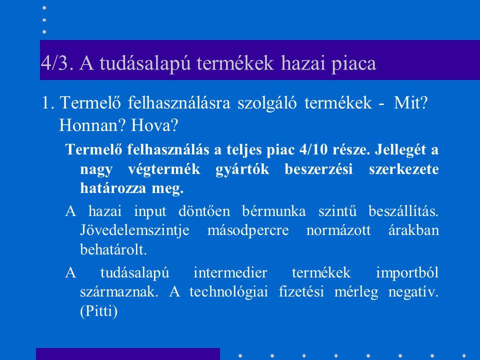 4/3. A tudásalapú termékek hazai piaca 1. Termelő felhasználásra szolgáló termékek - Mit.