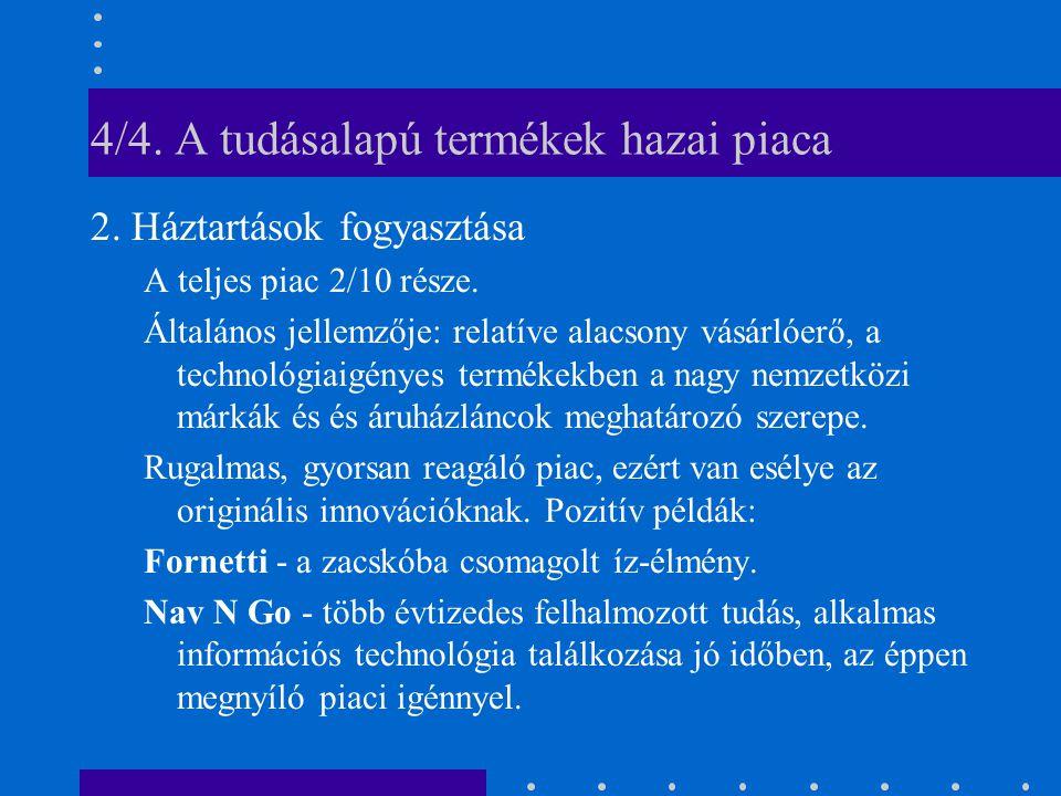 4/4. A tudásalapú termékek hazai piaca 2. Háztartások fogyasztása A teljes piac 2/10 része.