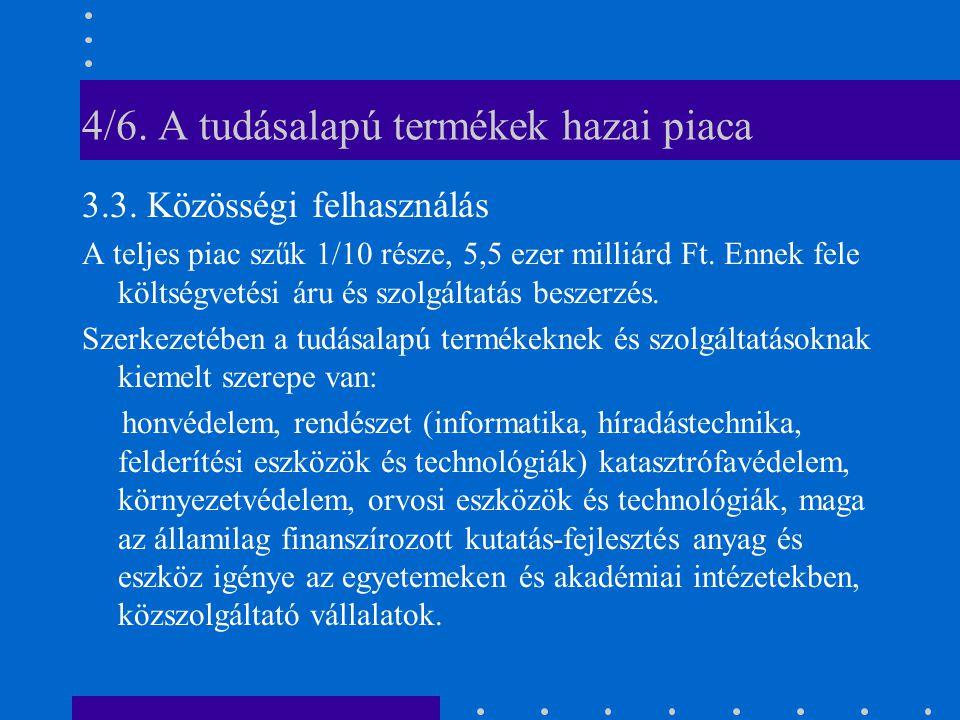 4/6. A tudásalapú termékek hazai piaca 3.3.