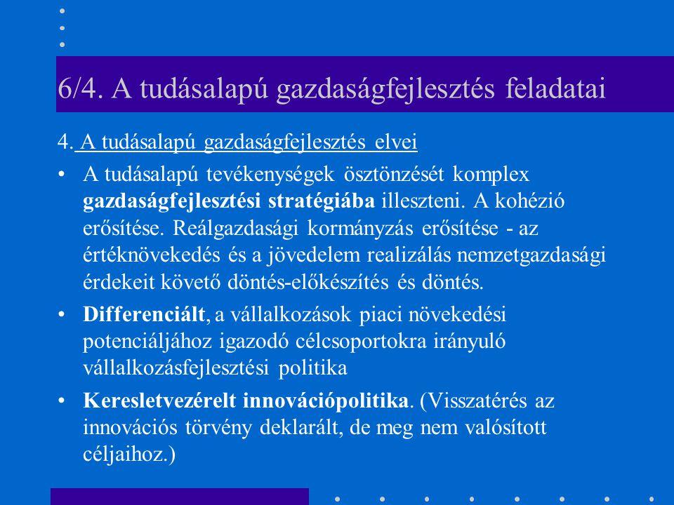 6/4. A tudásalapú gazdaságfejlesztés feladatai 4.