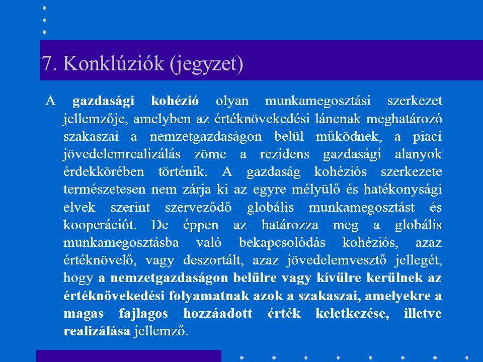 7. Konklúziók (jegyzet) A gazdasági kohézió olyan munkamegosztási szerkezet jellemzője, amelyben az értéknövekedési láncnak meghatározó szakaszai a ne