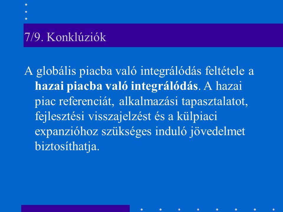 7/9. Konklúziók A globális piacba való integrálódás feltétele a hazai piacba való integrálódás.