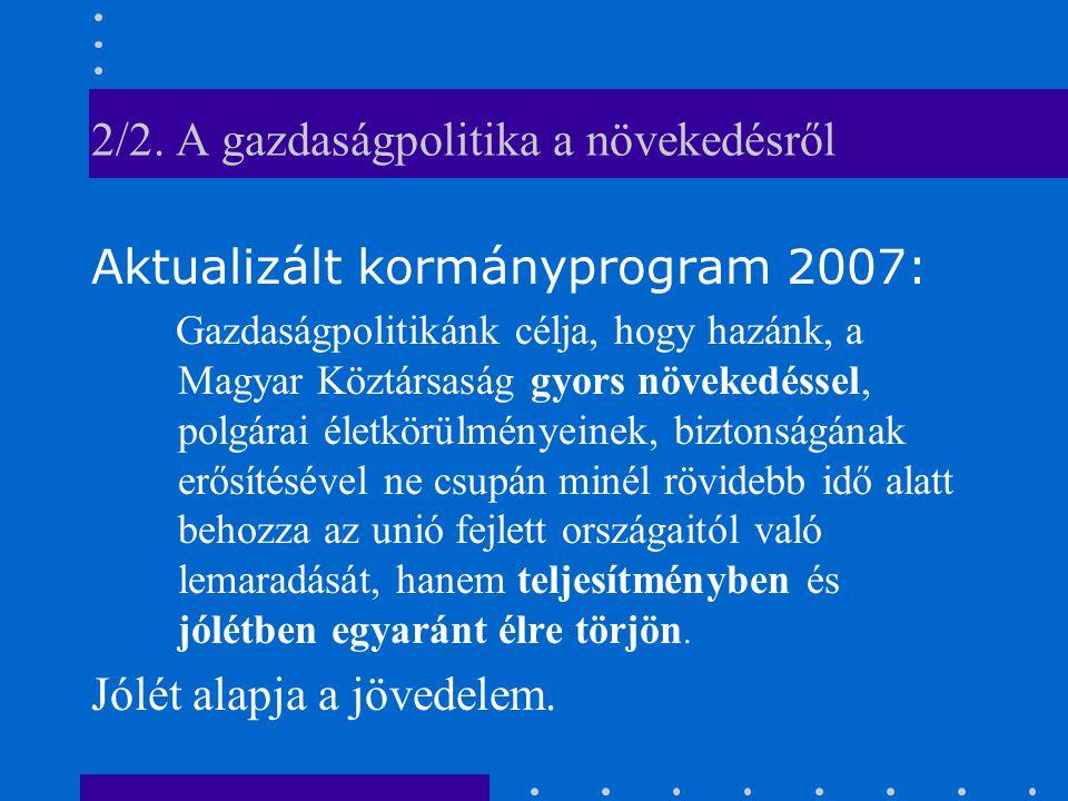 2/2. A gazdaságpolitika a növekedésről Aktualizált kormányprogram 2007: Gazdaságpolitikánk célja, hogy hazánk, a Magyar Köztársaság gyors növekedéssel