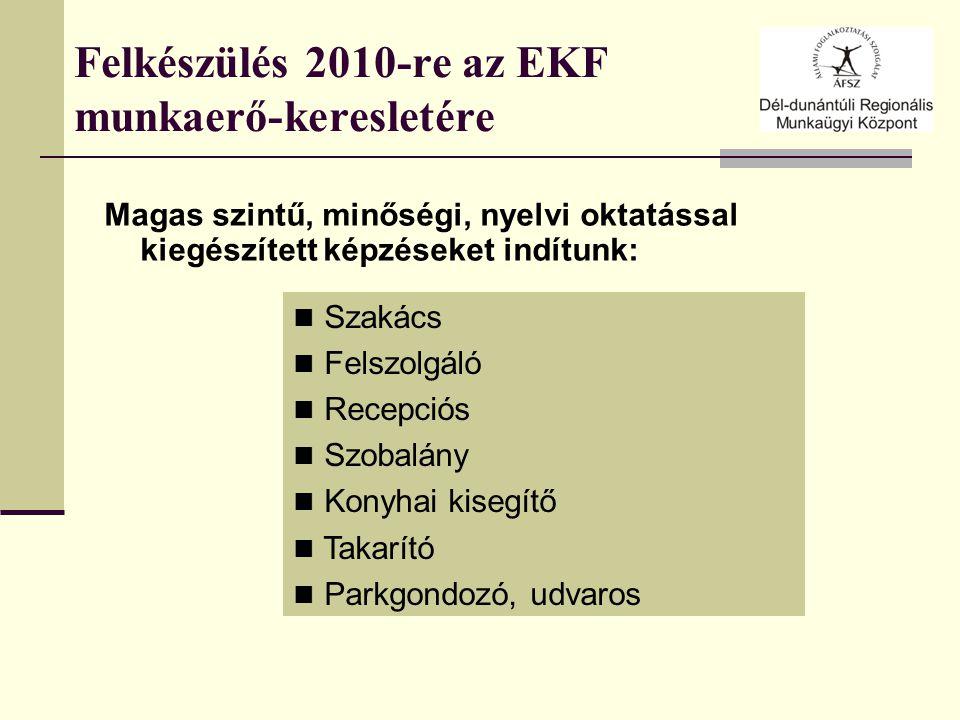 Felkészülés 2010-re az EKF munkaerő-keresletére Magas szintű, minőségi, nyelvi oktatással kiegészített képzéseket indítunk:  Szakács  Felszolgáló  Recepciós  Szobalány  Konyhai kisegítő  Takarító  Parkgondozó, udvaros