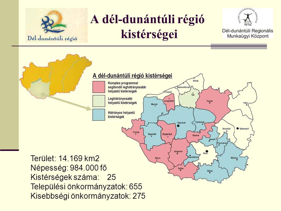 A dél-dunántúli régió kistérségei Terület: 14.169 km2 Népesség: 984.000 fő Kistérségek száma: 25 Települési önkormányzatok: 655 Kisebbségi önkormányzatok: 275