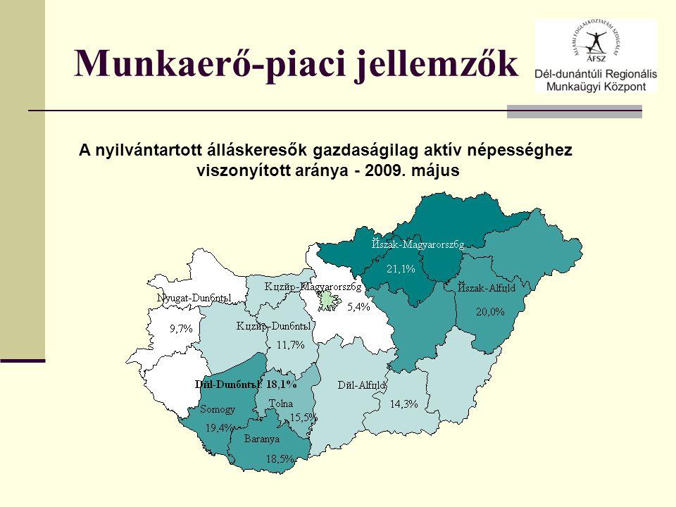 Munkaerő-piaci jellemzők A nyilvántartott álláskeresők gazdaságilag aktív népességhez viszonyított aránya - 2009.