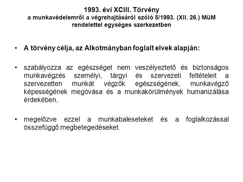 1993. évi XCIII. Törvény a munkavédelemről a végrehajtásáról szóló 5/1993. (XII. 26.) MüM rendelettel egységes szerkezetben •A törvény célja, az Alkot