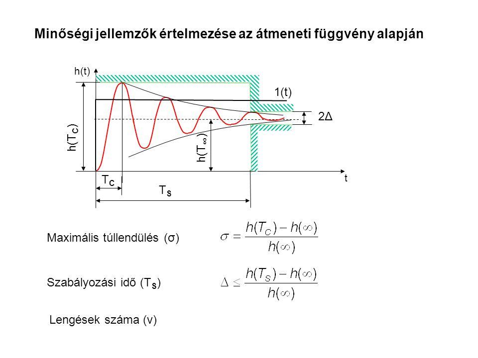 t h(t) Minőségi jellemzők értelmezése az átmeneti függvény alapján Maximális túllendülés (σ) Szabályozási idő (T S ) Lengések száma (ν) h(T C ) TCTC TSTS 2Δ h(T ∞ ) 1(t)