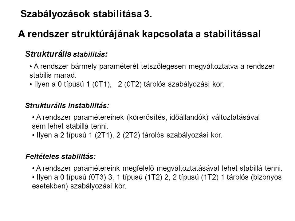 Szabályozások stabilitása 3. A rendszer struktúrájának kapcsolata a stabilitással Strukturális stabilitás : • A rendszer bármely paraméterét tetszőleg