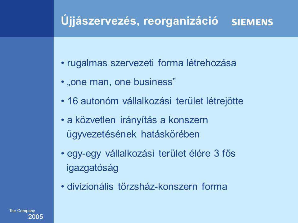 """2005 The Company Újjászervezés, reorganizáció • rugalmas szervezeti forma létrehozása • """"one man, one business • 16 autonóm vállalkozási terület létrejötte • a közvetlen irányítás a konszern ügyvezetésének hatáskörében • egy-egy vállalkozási terület élére 3 fős igazgatóság • divizionális törzsház-konszern forma"""