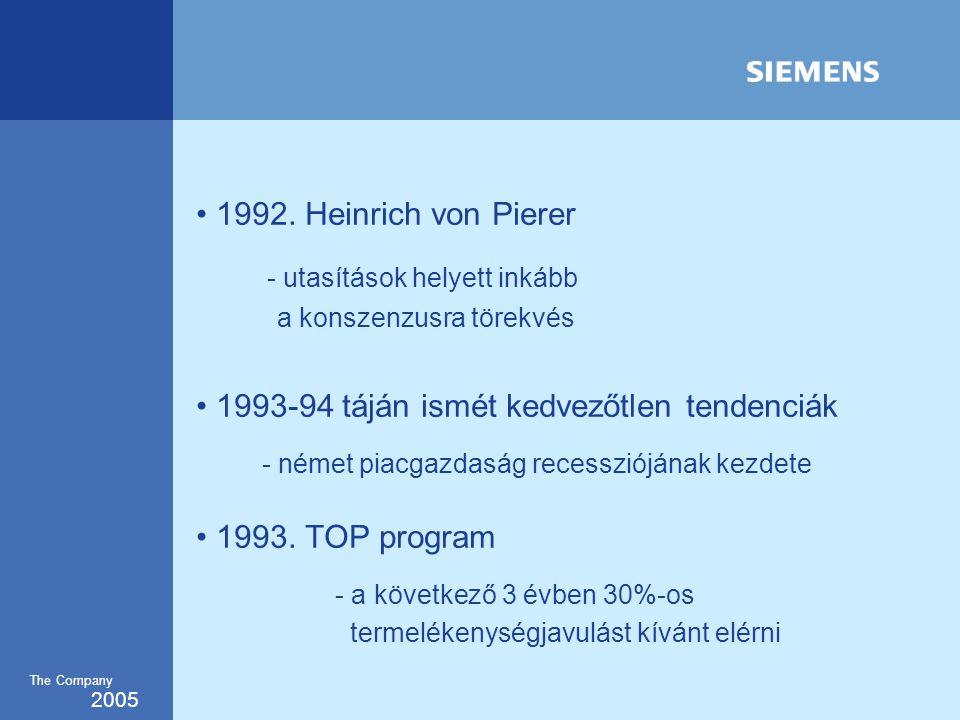 2005 The Company • 1992.