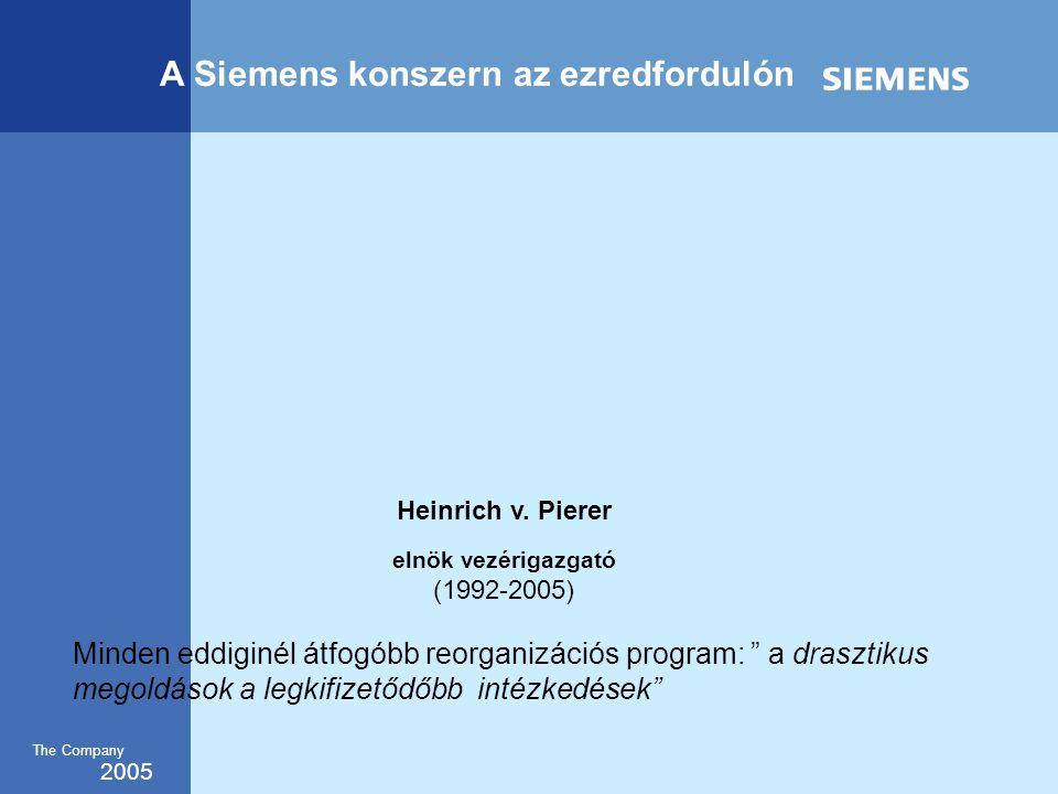 2005 The Company A Siemens konszern az ezredfordulón Minden eddiginél átfogóbb reorganizációs program: a drasztikus megoldások a legkifizetődőbb intézkedések Heinrich v.