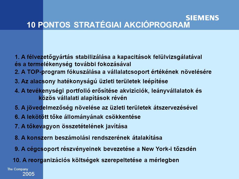 2005 The Company 10 PONTOS STRATÉGIAI AKCIÓPROGRAM 2.