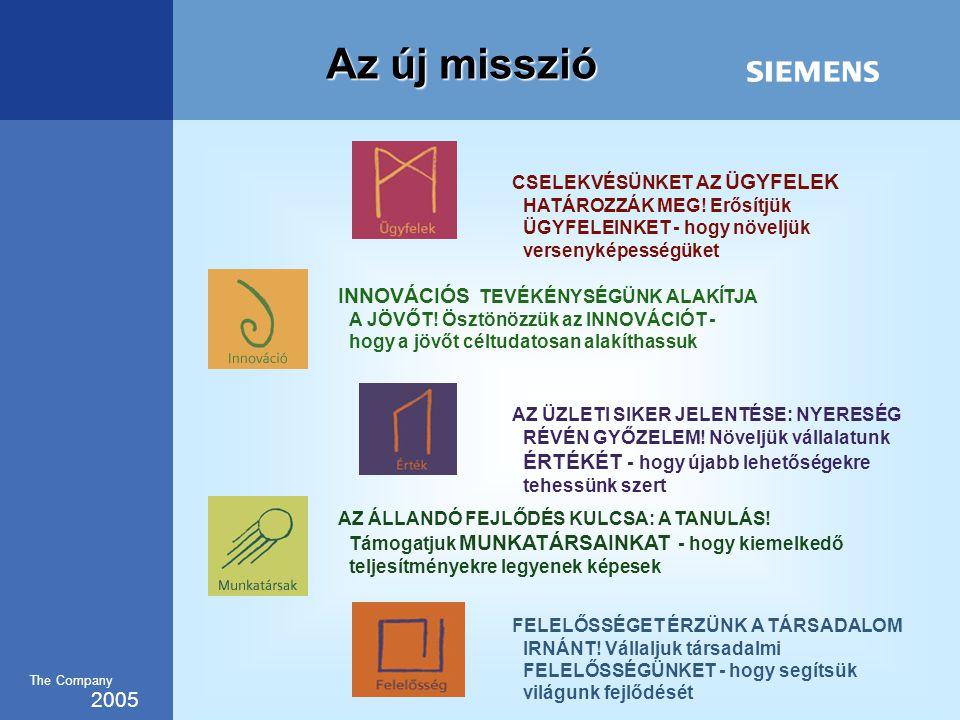 2005 The Company Az új misszió CSELEKVÉSÜNKET AZ ÜGYFELEK HATÁROZZÁK MEG.