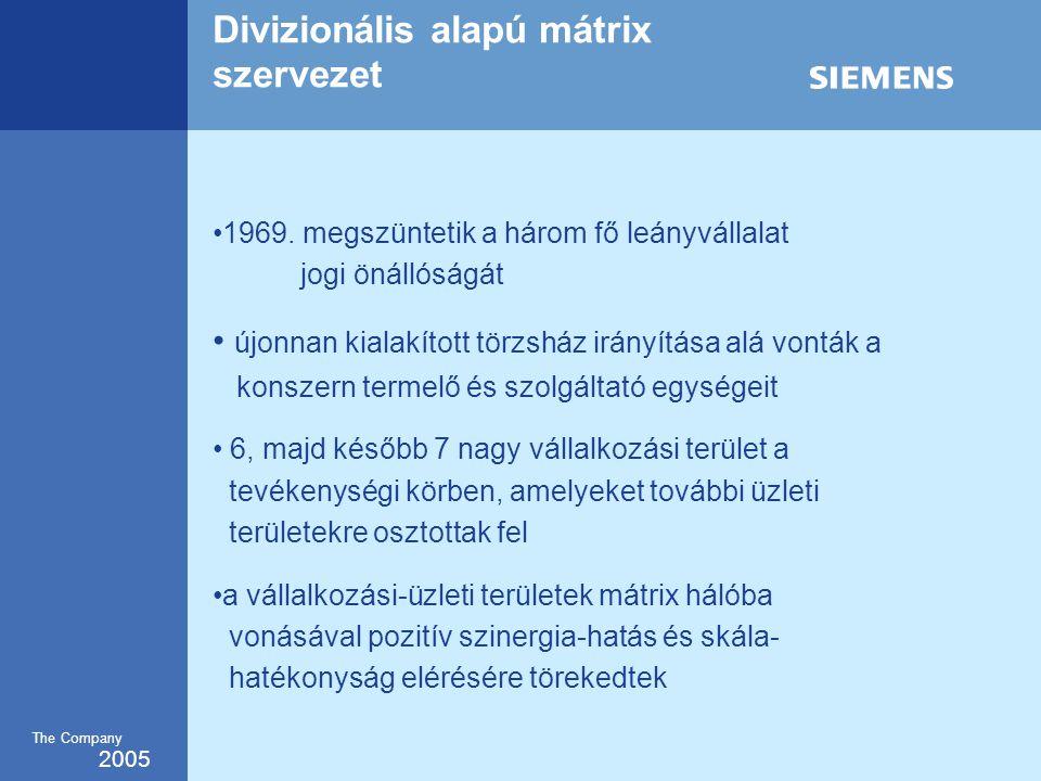 2005 The Company Divizionális alapú mátrix szervezet •1969.