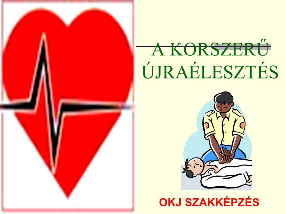 Az AED használatának algoritmusa 1.Ha a beteg reakcióképtelen, kiálts segítségért.