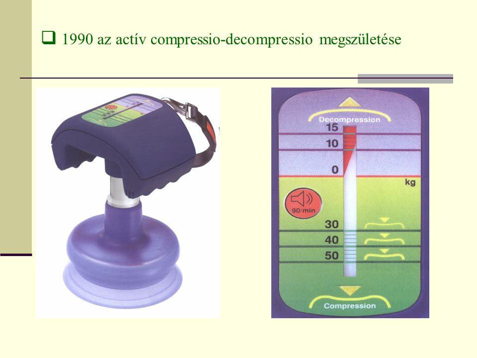 1990 az actív compressio-decompressio megszületése
