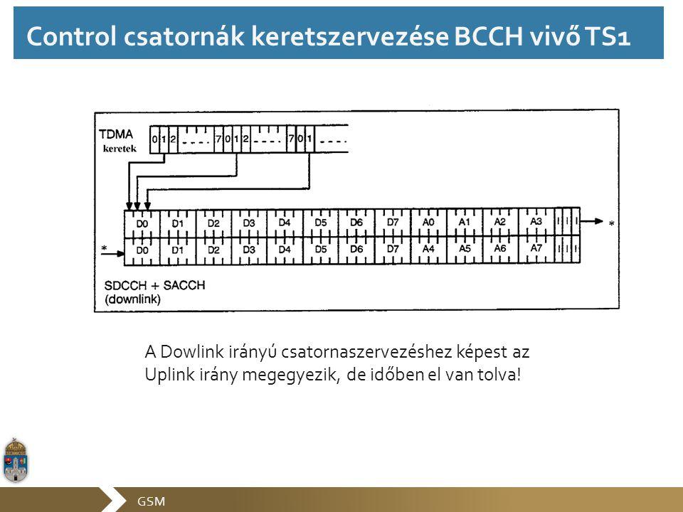 GSM A Dowlink irányú csatornaszervezéshez képest az Uplink irány megegyezik, de időben el van tolva! Control csatornák keretszervezése BCCH vivő TS1